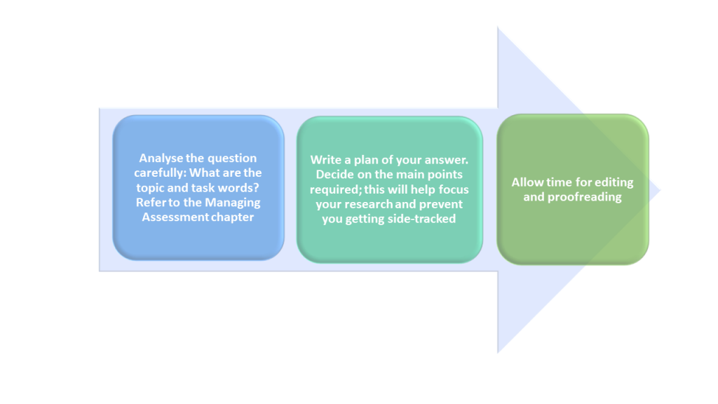 Three steps of analysing question