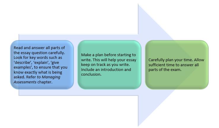 Three tips for essay exams
