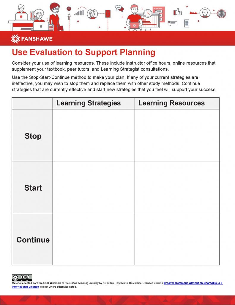Use Evaluation to Support Learning Worksheet
